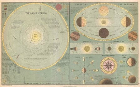 1873_A._and_C._Black_Map_or_Chart_of_the_Solar_System_-_Geographicus_-_SolarSystem-black-1873